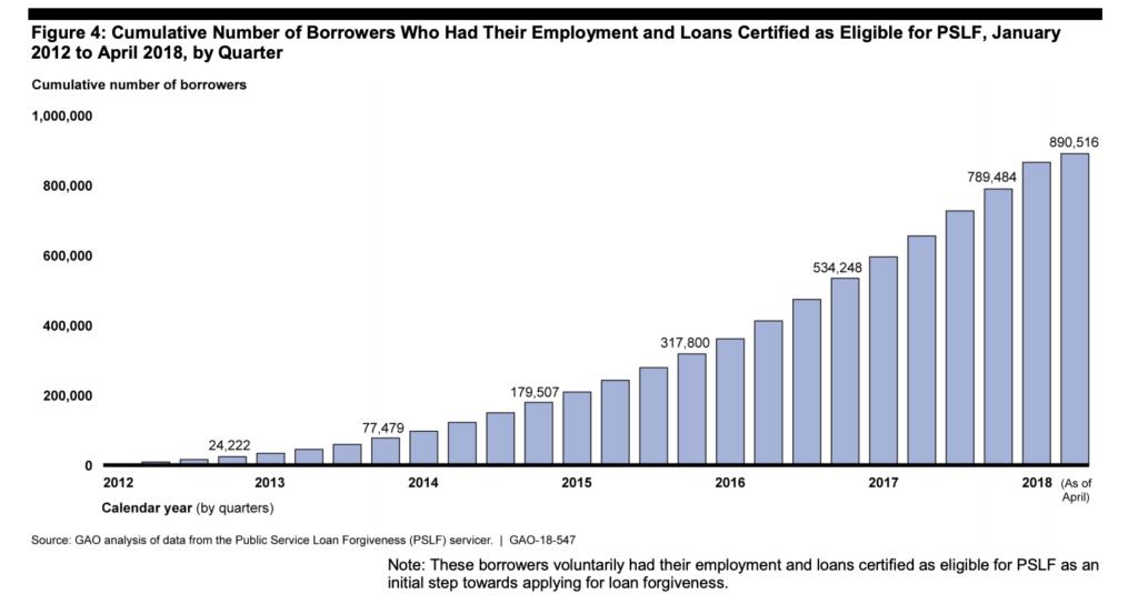 DAMAGING DEBT: College grads stung by broken promises of